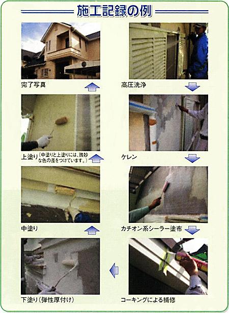 施工記録の例